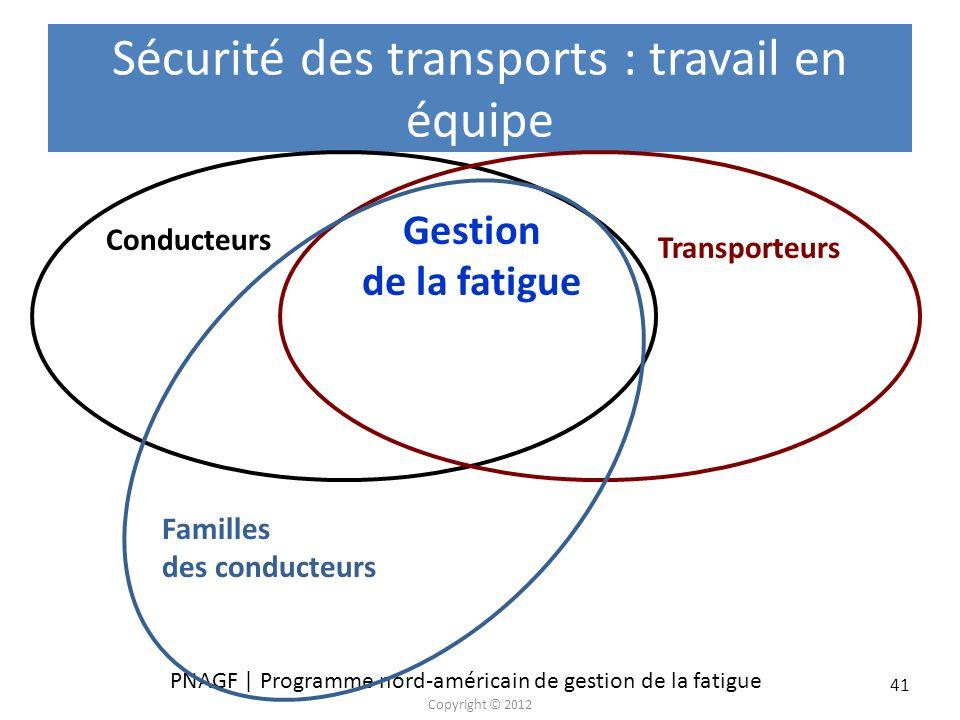 PNAGF | Programme nord-américain de gestion de la fatigue Copyright © 2012 41 Sécurité des transports : travail en équipe Familles des conducteurs Con