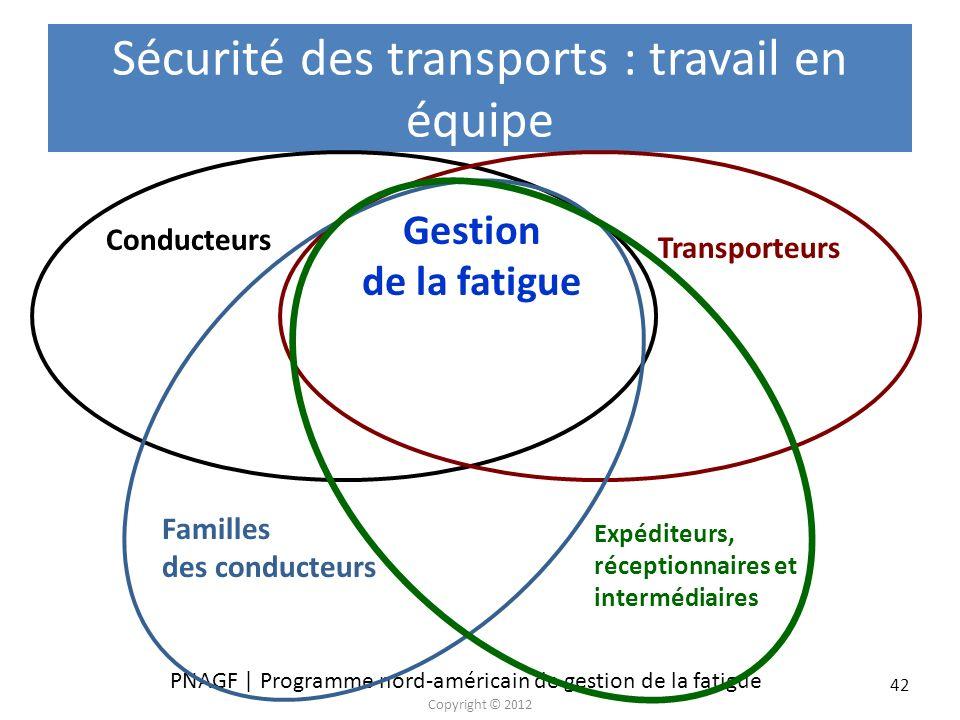 PNAGF | Programme nord-américain de gestion de la fatigue Copyright © 2012 42 Sécurité des transports : travail en équipe Expéditeurs, réceptionnaires