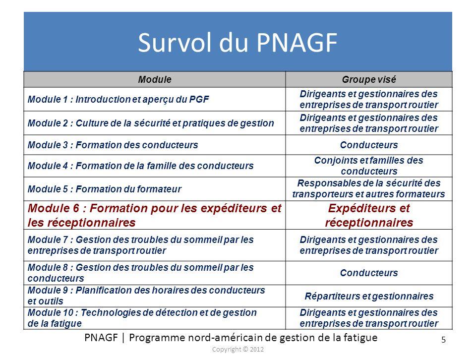 PNAGF | Programme nord-américain de gestion de la fatigue Copyright © 2012 5 Survol du PNAGF ModuleGroupe visé Module 1 : Introduction et aperçu du PG
