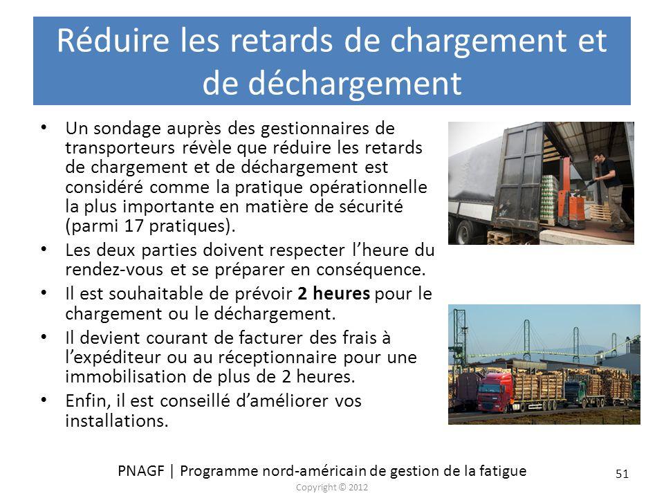 PNAGF | Programme nord-américain de gestion de la fatigue Copyright © 2012 51 Réduire les retards de chargement et de déchargement Un sondage auprès d