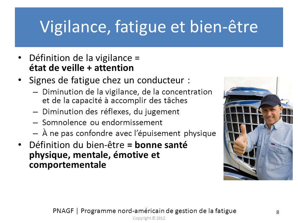 PNAGF | Programme nord-américain de gestion de la fatigue Copyright © 2012 29 Aires de repos pour les conducteurs professionnels : disponibilité et qualité des services Pourcentage de conducteurs sondés ayant répondu « toujours » ou « souvent » : Trouver un espace libre dans une halte routière : 34 % Trouver un espace libre dans une aire de repos : 11 % Les services offerts sont adéquats : 51 % + La majorité des systèmes de ventilation installés dans les camions nécessitent de laisser tourner le moteur au ralenti pour fonctionner, ce qui est interdit dans de plus en plus dendroits.