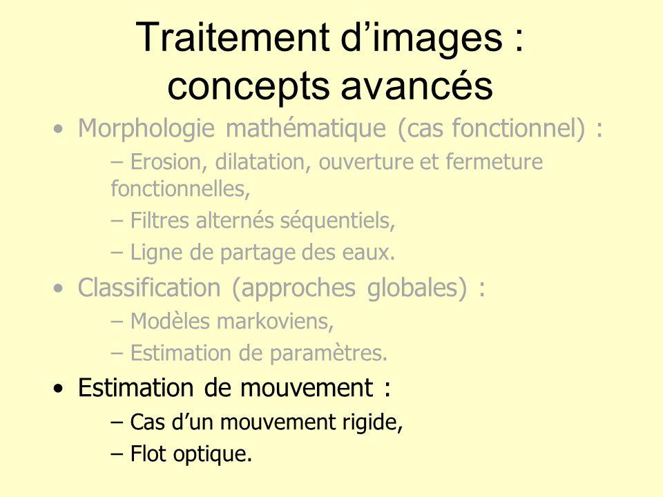 Traitement dimages : concepts avancés Morphologie mathématique (cas fonctionnel) : – Erosion, dilatation, ouverture et fermeture fonctionnelles, – Fil