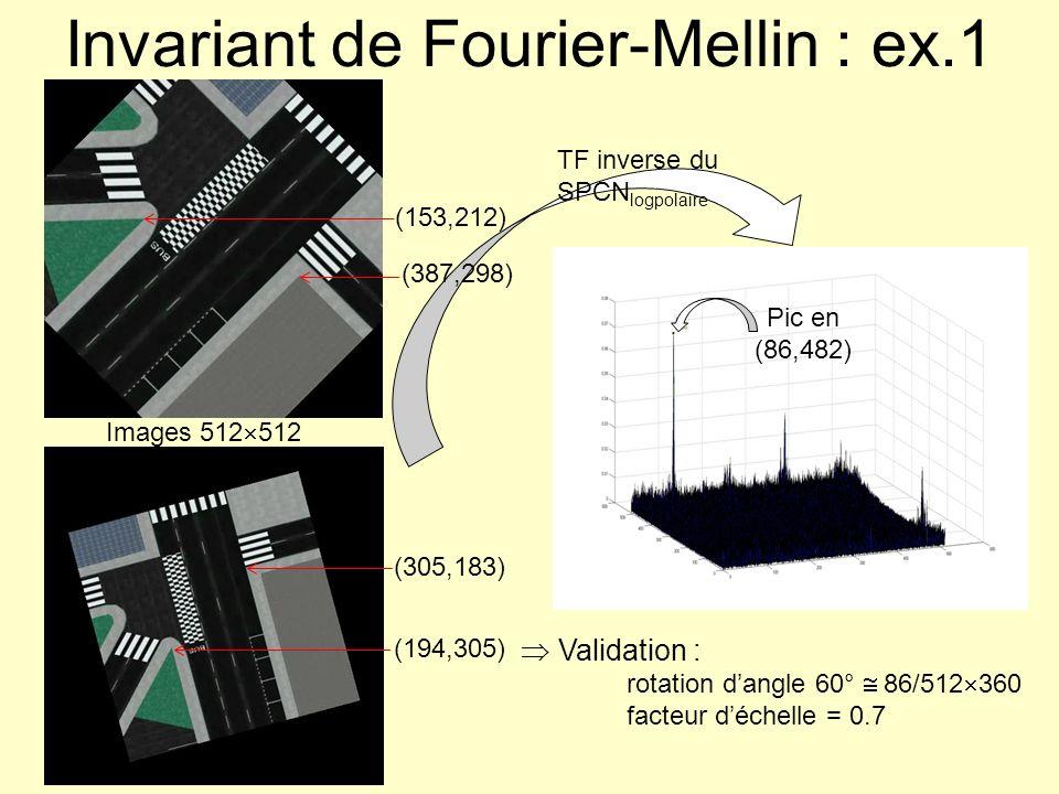 Invariant de Fourier-Mellin : ex.1 Images 512 512 TF inverse du SPCN logpolaire Validation : rotation dangle 60° 86/512 360 facteur déchelle = 0.7 (15