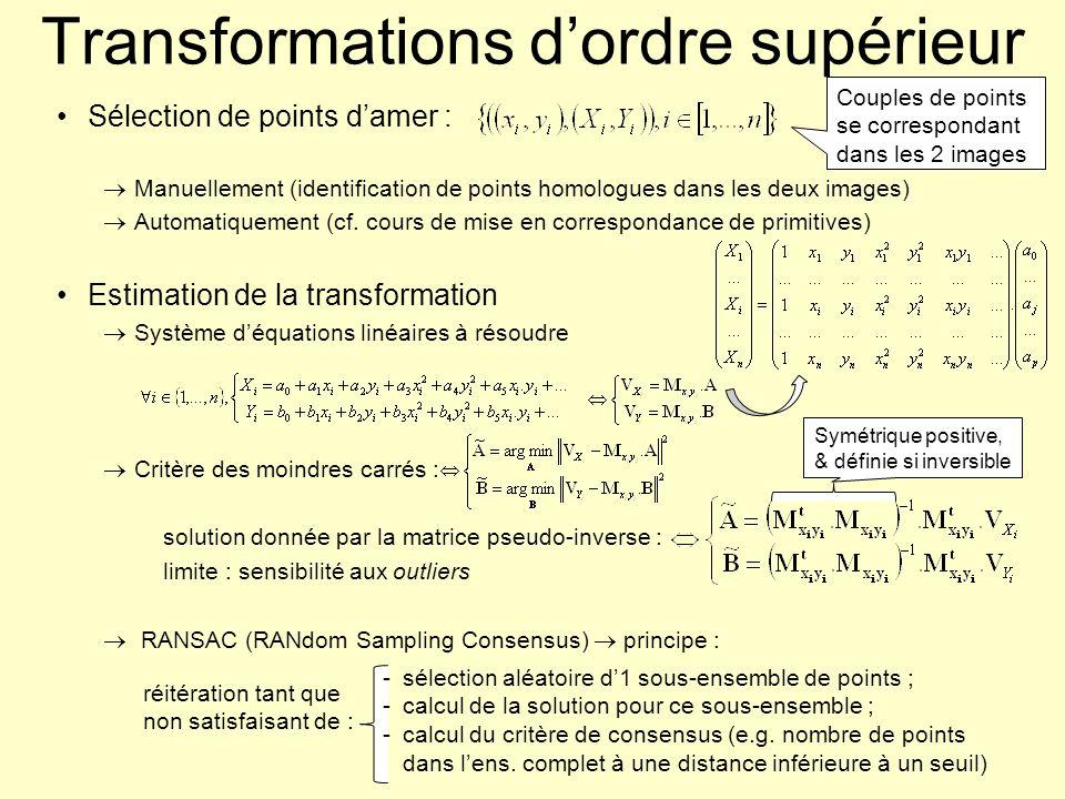 Projection d1 image vers lautre : stratégie dinterpolation Projection I 1 2 de limage 1 I 1 dans la géométrie de limage 2 I 2 : Soit T la transformation de limage 1 vers limage 2, et T -1 celle de limage 2 vers limage 1 ; Pour chaque pixel ( i 2, j 2 ) de limage 2, –Calculer ses coordonnées antécédentes sur le pavé correspondant à limage 1 : ( x, y ) = T -1 ( i 2, j 2 ) –En déduire les coordonnées des pixels antécédents dans limage 1 : {( i 1, k, j 1, k )/ dist 2D (( x, y ),( i 1, k, j 1, k ))< s } ; e.g.