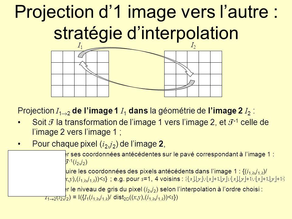 Projection d1 image vers lautre Projection I 1 2 de limage 1 I 1 dans la géométrie de limage 2 I 2 : Soit T la transformation de limage 1 vers limage 2, et T -1 celle de limage 2 vers limage 1 ; Pour chaque pixel ( i 2, j 2 ) de limage 2, –Calculer ses coordonnées antécédentes sur le pavé correspondant à limage 1 : ( x, y ) = T -1 ( i 2, j 2 ) –En déduire les coordonnées des pixels antécédents dans limage 1 : {( i 1, k, j 1, k )/ dist 2D (( x, y ),( i 1, k, j 1, k ))< s } ; e.g.