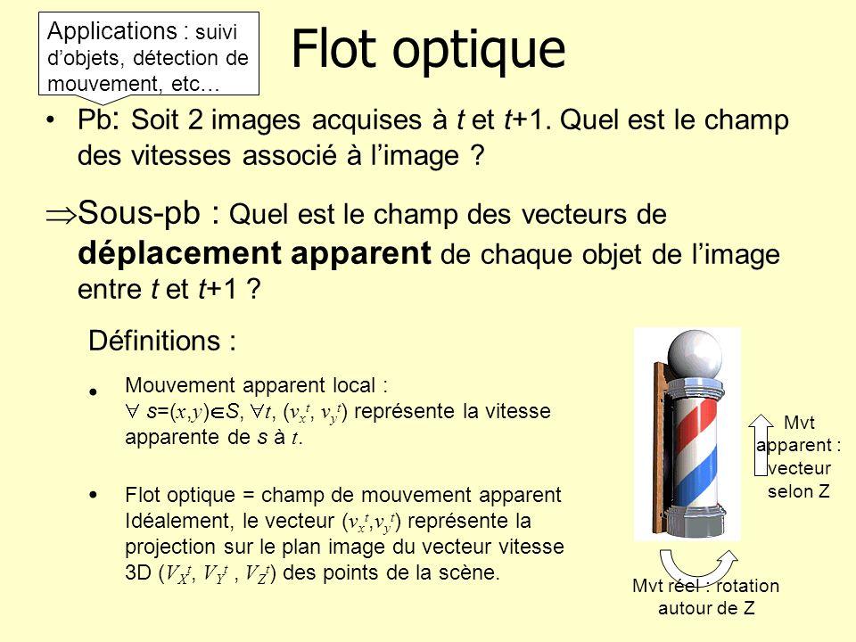Flot optique Pb : Soit 2 images acquises à t et t+1. Quel est le champ des vitesses associé à limage ? Sous-pb : Quel est le champ des vecteurs de dép
