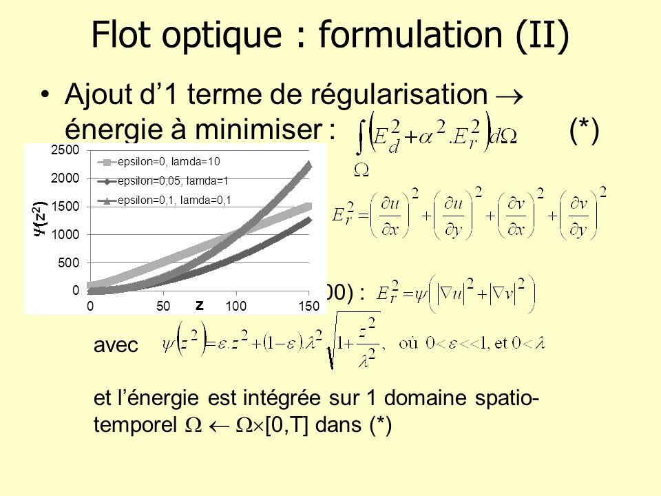 Flot optique : résolution (I) Rappel : soit 1 fct J dépendant d1 fct f et de sa dérivée première : alors 1 extremum de J (s ) est la fct f ( x ) qui satisfait léquation dEuler-Lagrange Cas Horn & Schunck et (**) On pose f = f 0 + f 1, avec f 1 quelconque nulle sur les bords de.