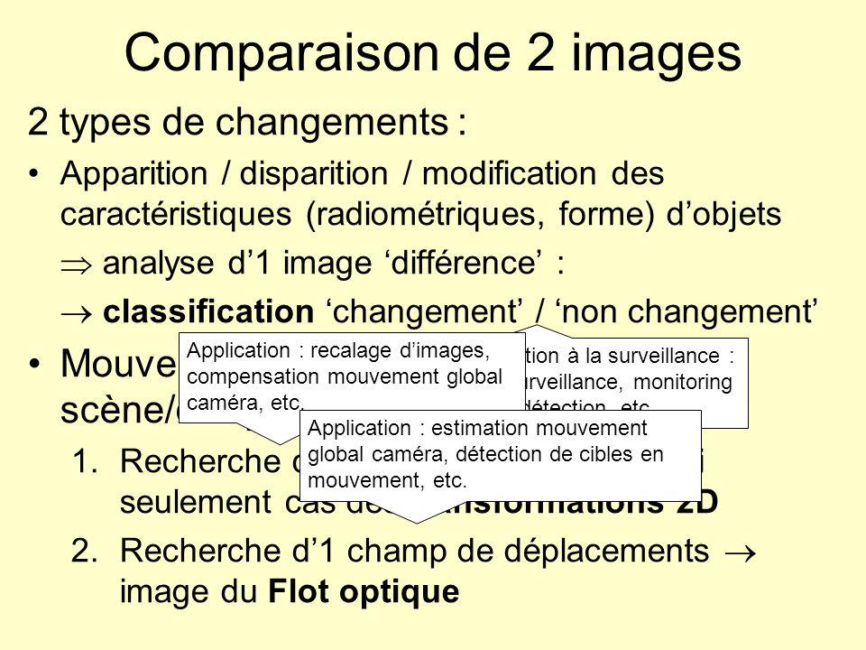 Comparaison de 2 images 2 types de changements : Apparition / disparition / modification des caractéristiques (radiométriques, forme) dobjets analyse