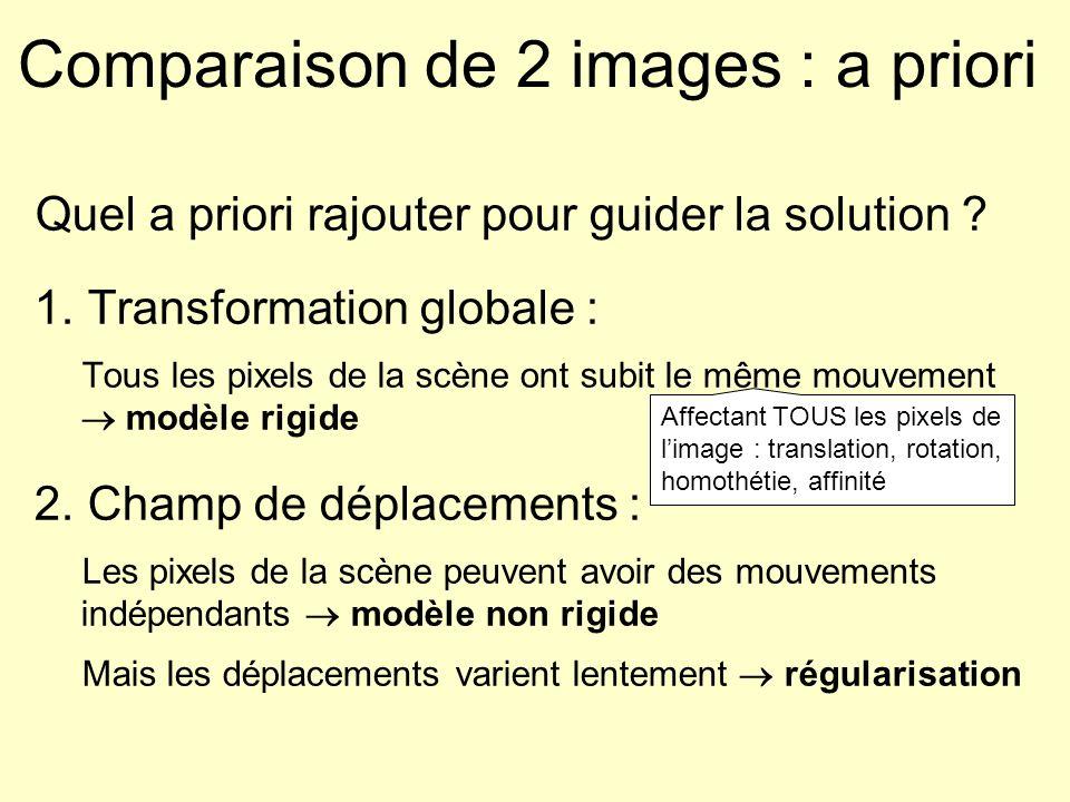 Comparaison de 2 images : a priori Quel a priori rajouter pour guider la solution ? 1. Transformation globale : Tous les pixels de la scène ont subit