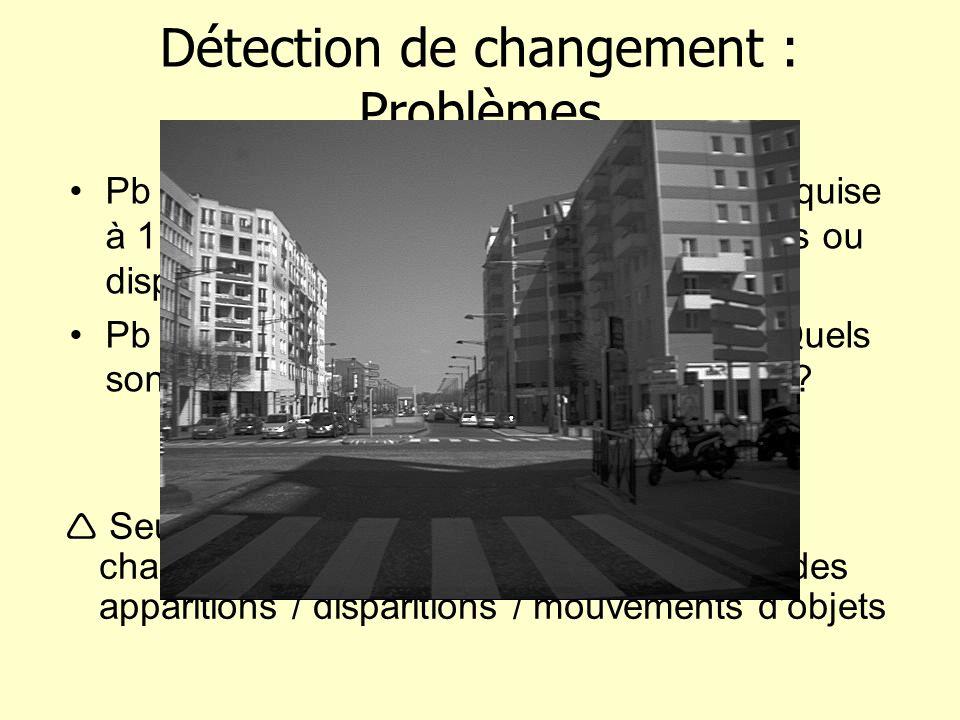 Détection de changement : Approche générale Création d1 image des données D –Niveau dinformation considéré : Valeur absolue des différences des niveaux de gris Différence signée des niveaux de gris Différence (absolue ou non) dimages de primitives : contours… Classification de limage D –Nombre de classes : 2 : changement vs non changement k : non changement, changement de type 1,…, changement de type k-1 –Prise en compte de linformation spatiale Classifications markoviennes (vs ponctuelles) Décision niveau fenêtre On cherche 1 solution qui soit : Robuste au bruit, aux changements dillumination Automatique
