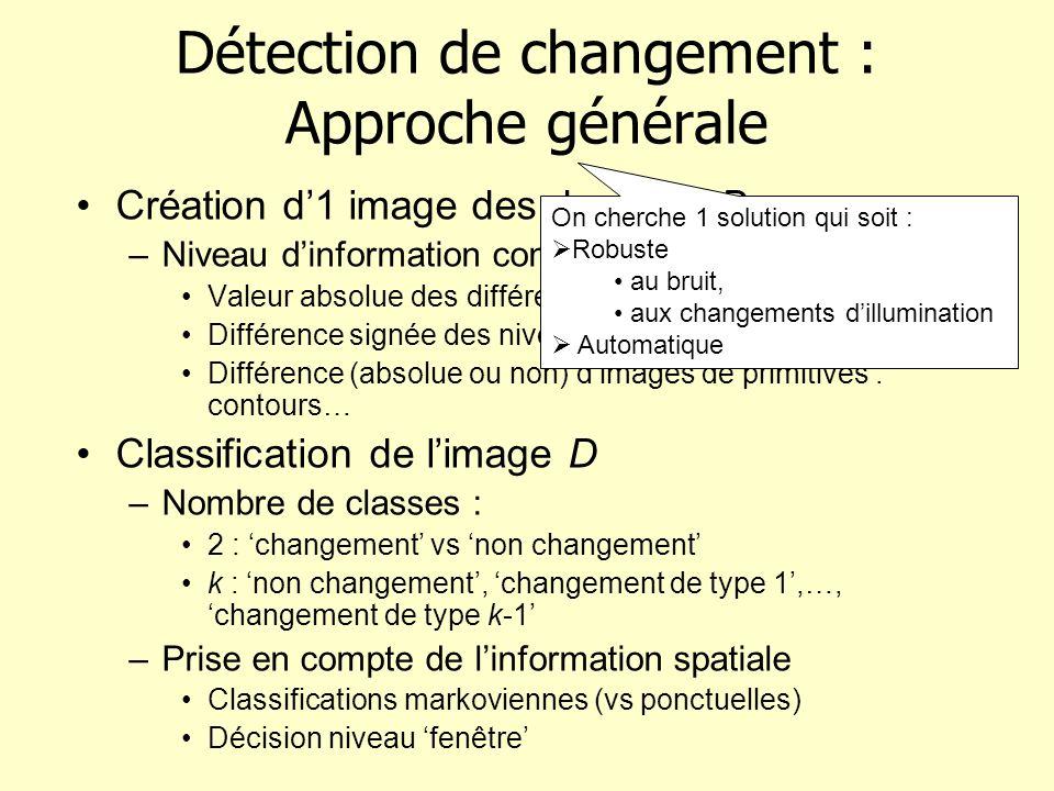 Détection de changement : Approche générale Création d1 image des données D –Niveau dinformation considéré : Valeur absolue des différences des niveau