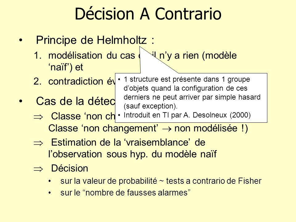 Décision A Contrario Principe de Helmholtz : 1.modélisation du cas où il ny a rien (modèle naïf) et 2.contradiction éventuelle de ce modèle Cas de la