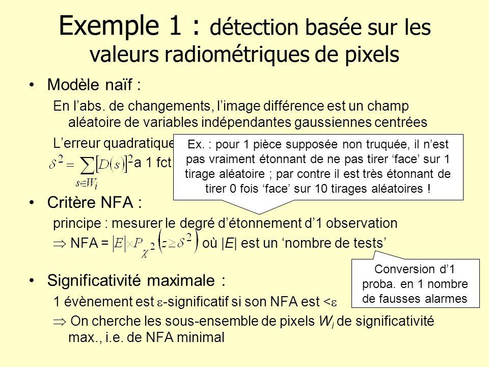 Exemple 1 : détection basée sur les valeurs radiométriques de pixels Modèle naïf : En labs. de changements, limage différence est un champ aléatoire d