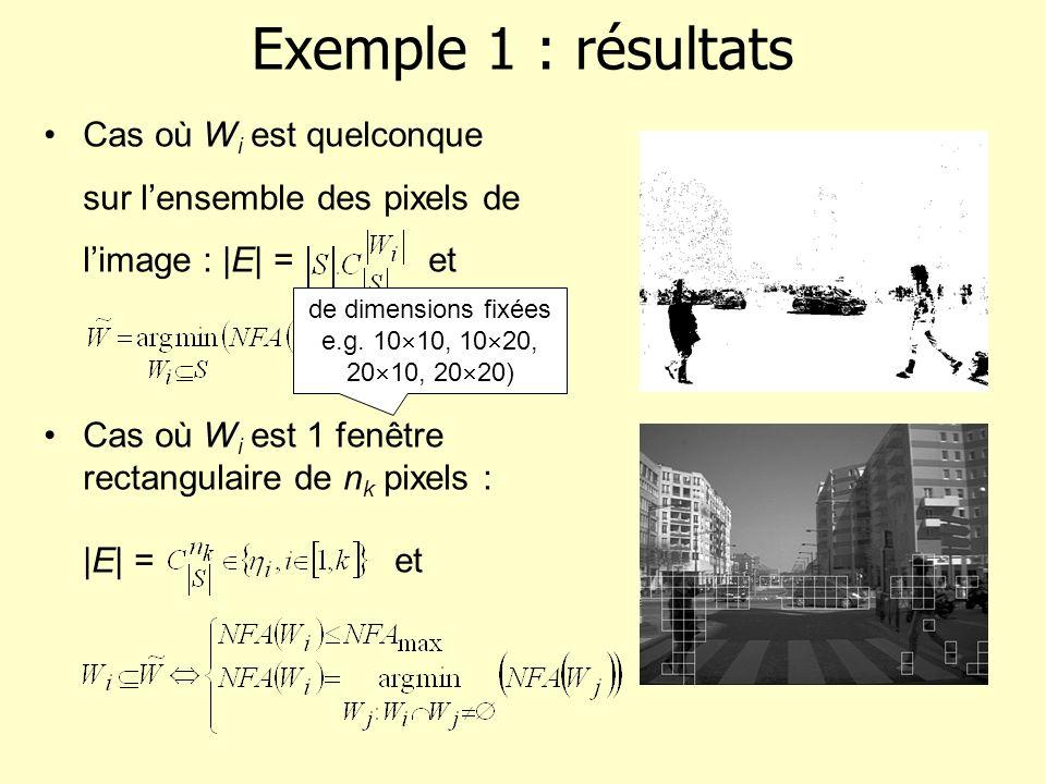 Exemple 1 : résultats Cas où W i est quelconque sur lensemble des pixels de limage : |E| = et Cas où W i est 1 fenêtre rectangulaire de n k pixels : |