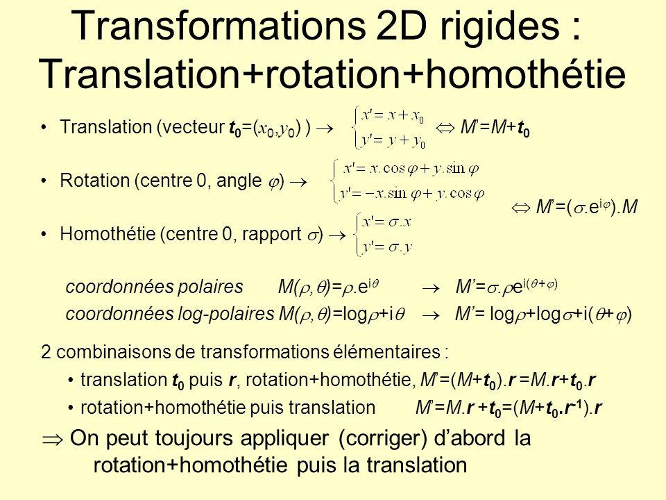 Transformations 2D rigides : Translation+rotation+homothétie Translation (vecteur t 0 =( x 0, y 0 ) ) M=M+t 0 Rotation (centre 0, angle ) M=(.e i ).M