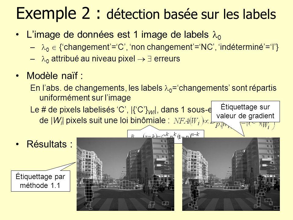 Exemple 2 : détection basée sur les labels Limage de données est 1 image de labels 0 – 0 {changement=C, non changement=NC, indéterminé=I} – 0 attribué