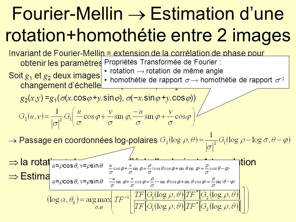 Fourier-Mellin Estimation dune rotation+homothétie entre 2 images Invariant de Fourier-Mellin = extension de la corrélation de phase pour obtenir les