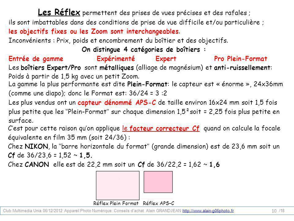 Les Réflex permettent des prises de vues précises et des rafales ; ils sont imbattables dans des conditions de prise de vue difficile et/ou particuliè