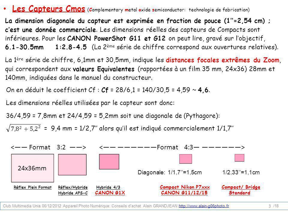 Réflex Plein Format Réflex/Hybride Hybride 4/3 Compact Nikon P7xxx Compact/ Bridge Hybride APS-C CANON G1X CANON G11/12/15 Standard 24x36mm Diagonale: