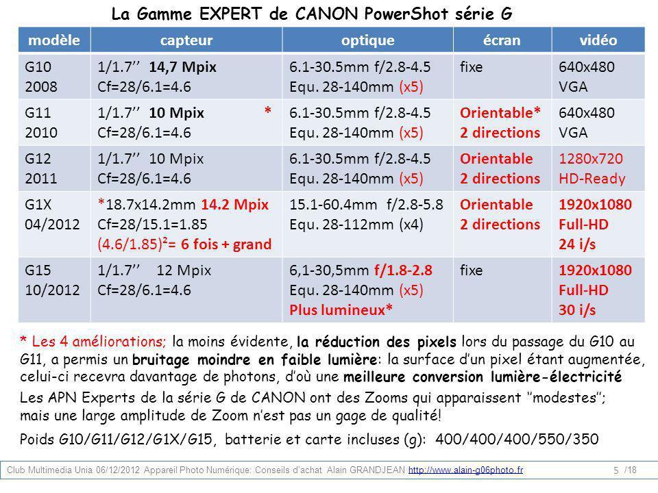 modèlecapteuroptiqueécranvidéo G10 2008 1/1.7 14,7 Mpix Cf=28/6.1=4.6 6.1-30.5mm f/2.8-4.5 Equ. 28-140mm (x5) fixe640x480 VGA G11 2010 1/1.7 10 Mpix *