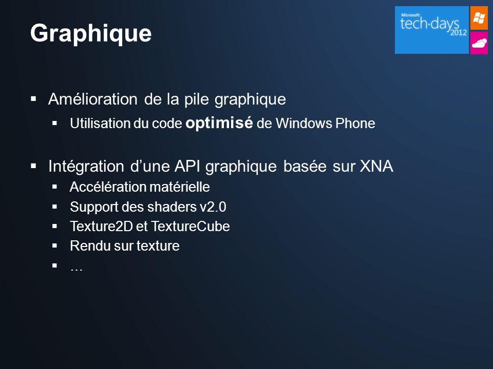 Graphique Amélioration de la pile graphique Utilisation du code optimisé de Windows Phone Intégration dune API graphique basée sur XNA Accélération matérielle Support des shaders v2.0 Texture2D et TextureCube Rendu sur texture …