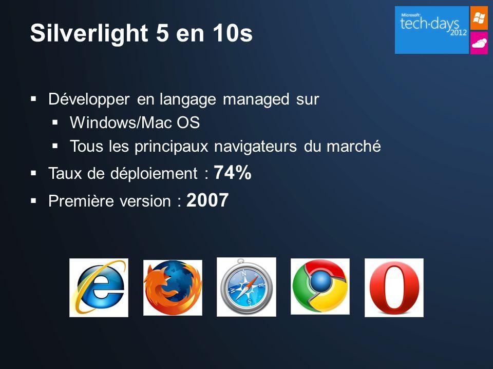 Silverlight 5 en 10s Développer en langage managed sur Windows/Mac OS Tous les principaux navigateurs du marché Taux de déploiement : 74% Première version : 2007