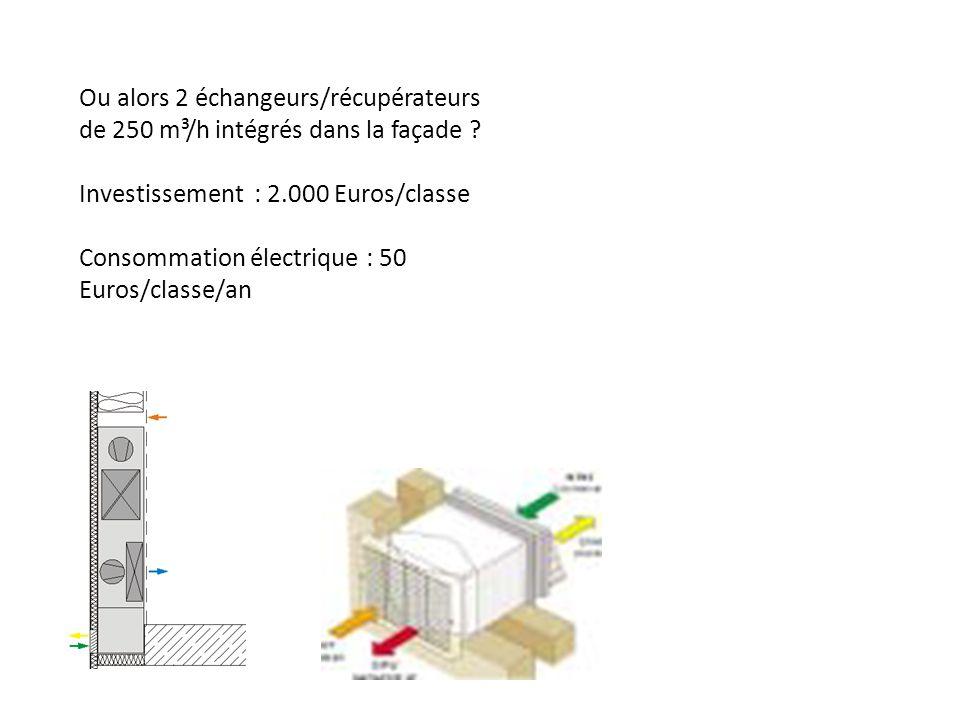 Ou alors 2 échangeurs/récupérateurs de 250 m³/h intégrés dans la façade ? Investissement : 2.000 Euros/classe Consommation électrique : 50 Euros/class