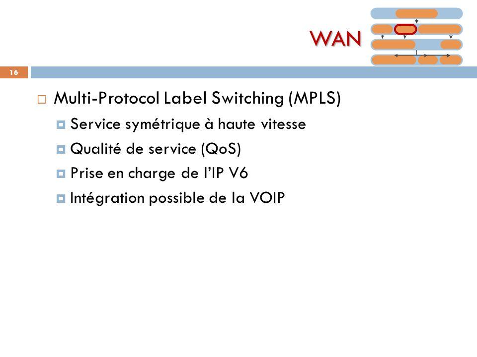 WAN Multi-Protocol Label Switching (MPLS) Service symétrique à haute vitesse Qualité de service (QoS) Prise en charge de lIP V6 Intégration possible d