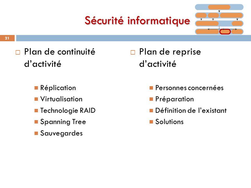 Sécurité informatique 21 Plan de continuité dactivité Réplication Virtualisation Technologie RAID Spanning Tree Sauvegardes Plan de reprise dactivité