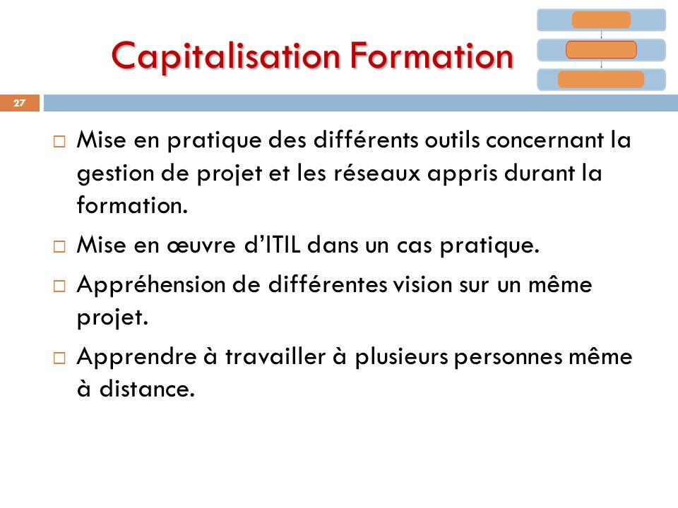 Capitalisation Formation 27 Mise en pratique des différents outils concernant la gestion de projet et les réseaux appris durant la formation. Mise en