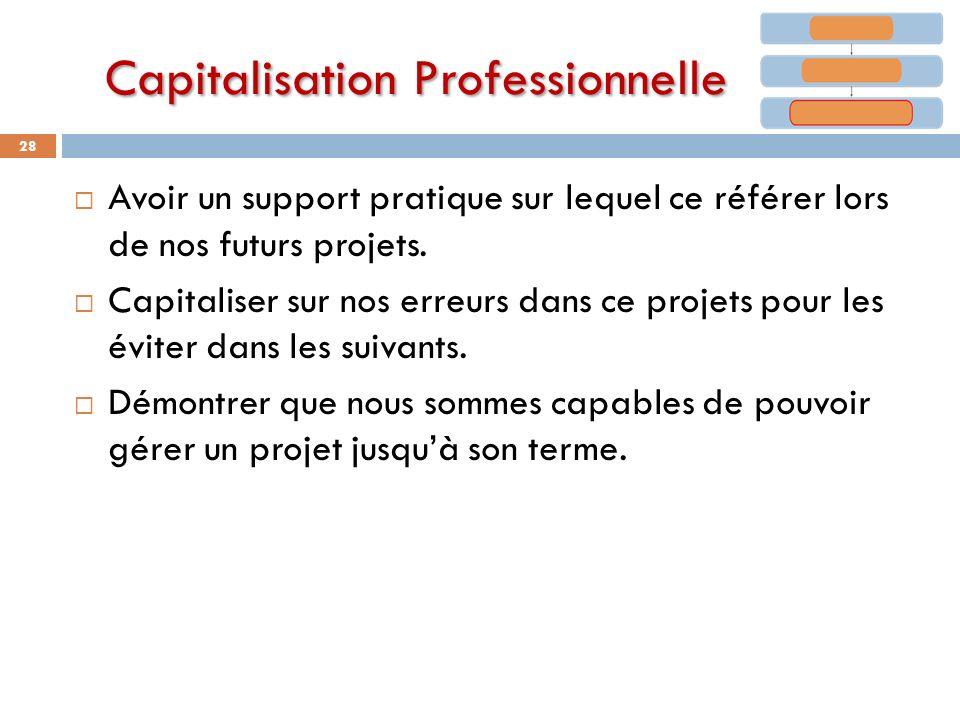 Capitalisation Professionnelle 28 Avoir un support pratique sur lequel ce référer lors de nos futurs projets. Capitaliser sur nos erreurs dans ce proj