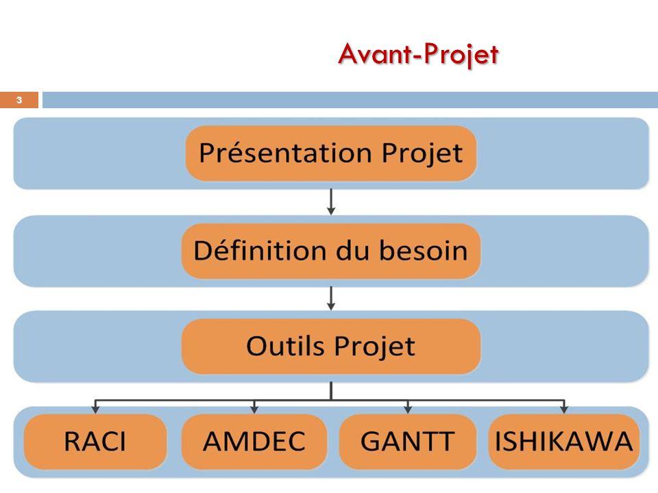 Avant-Projet 3
