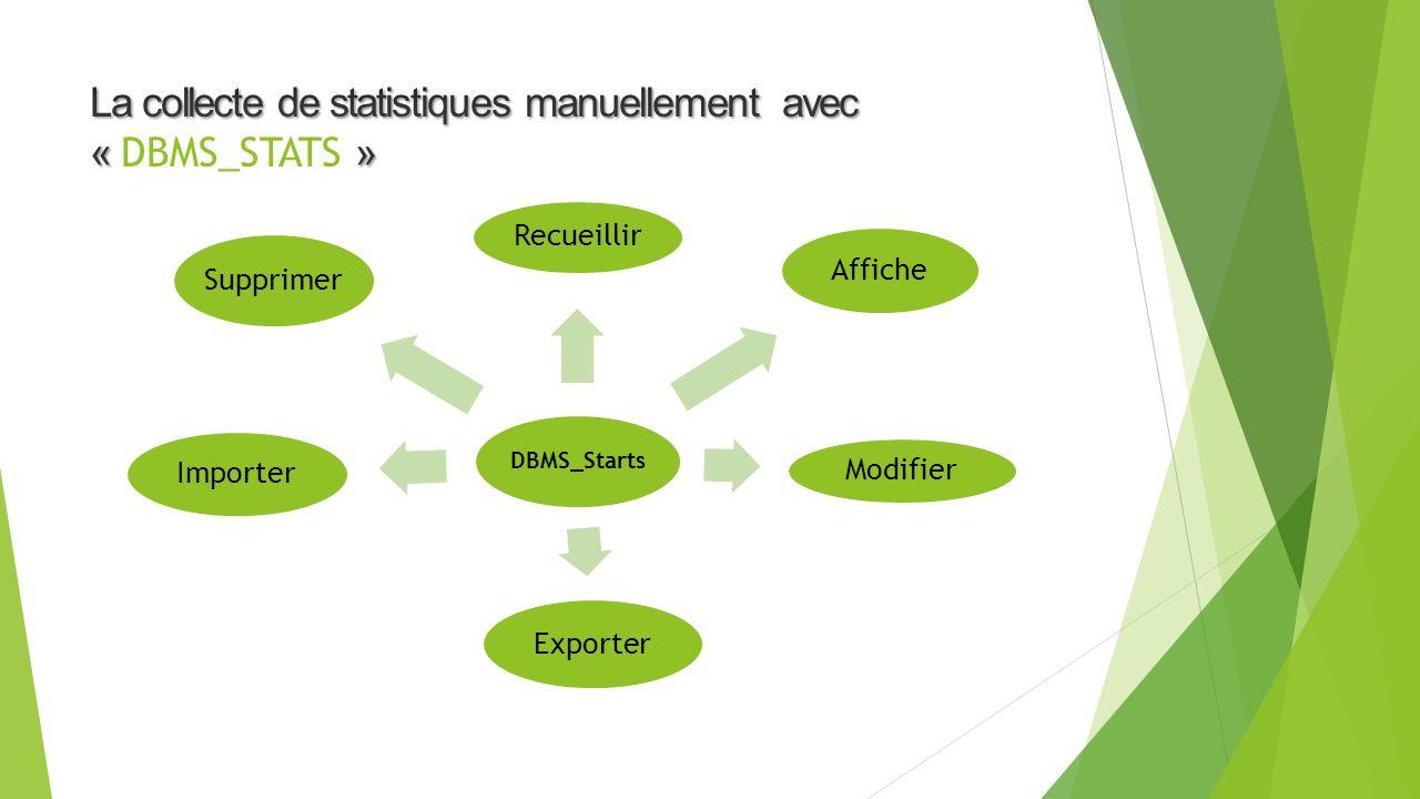 DBMS_Starts Recueillir Affiche Modifier Exporter Importer Supprimer