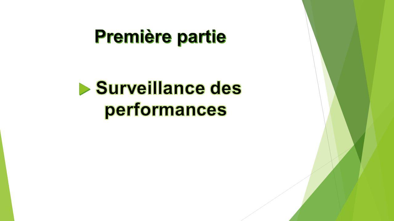 Conclusion: Méthodologies de surveillance : Réactive.