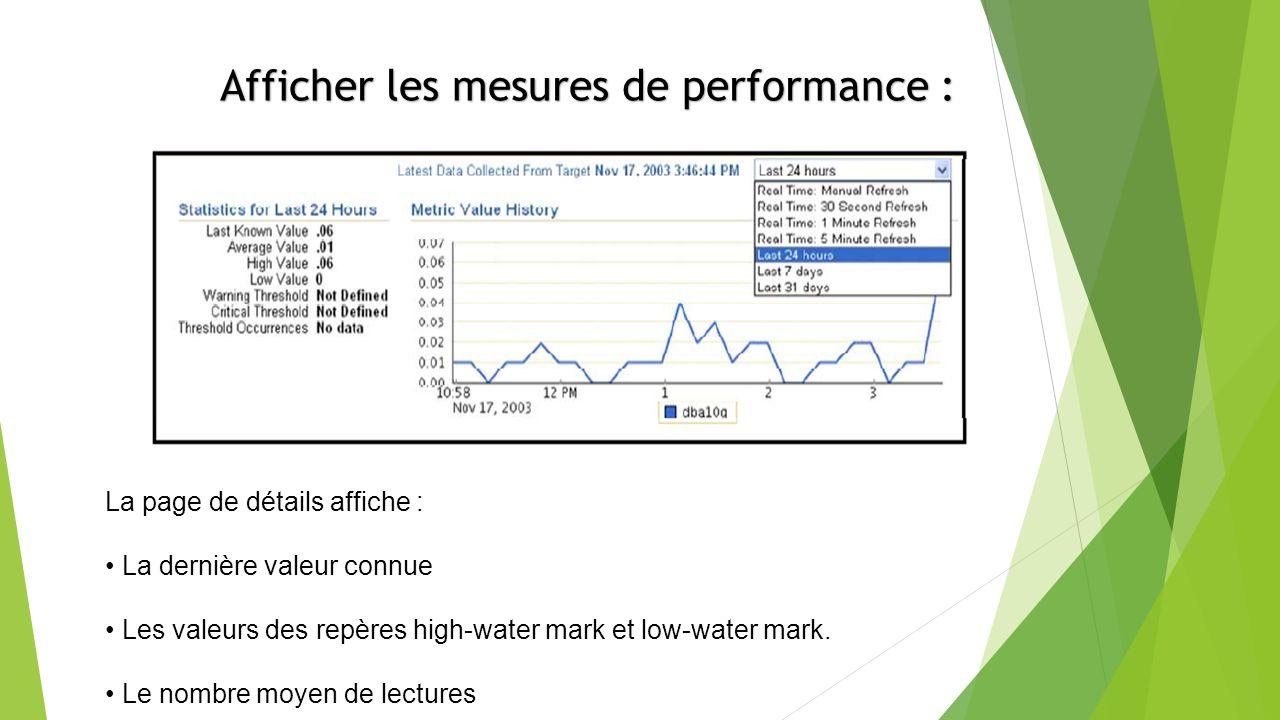 La page de détails affiche : La dernière valeur connue Les valeurs des repères high-water mark et low-water mark.