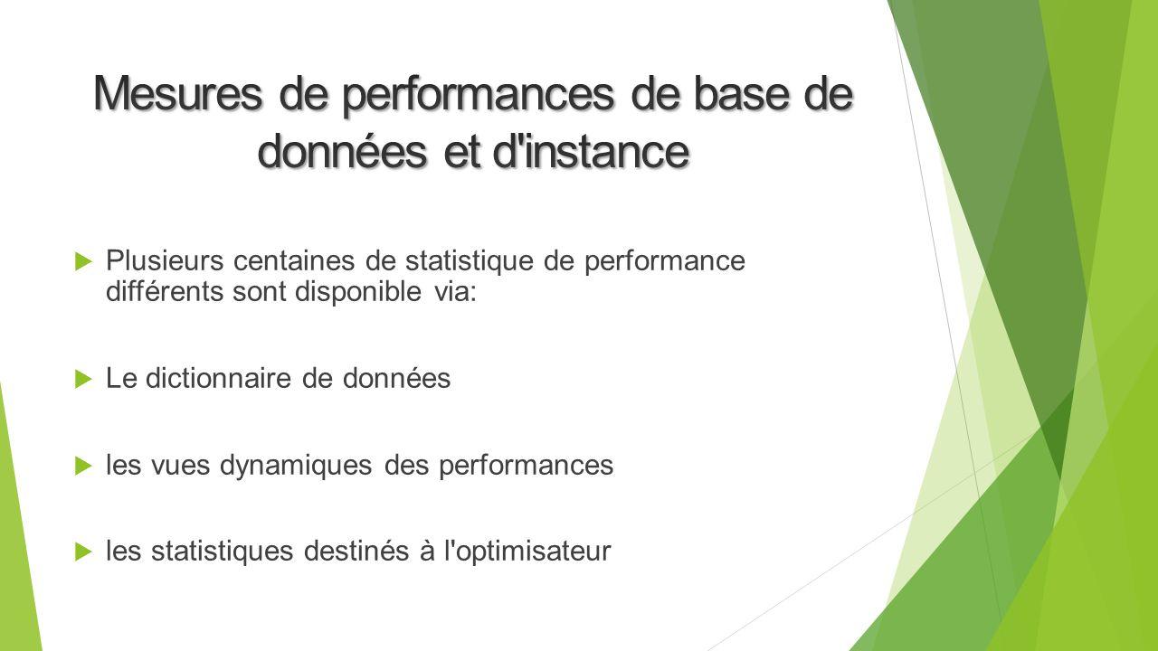 Plusieurs centaines de statistique de performance différents sont disponible via: Le dictionnaire de données les vues dynamiques des performances les statistiques destinés à l optimisateur
