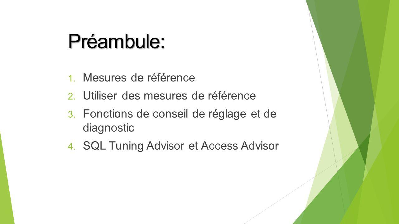 Préambule: 1.Mesures de référence 2. Utiliser des mesures de référence 3.