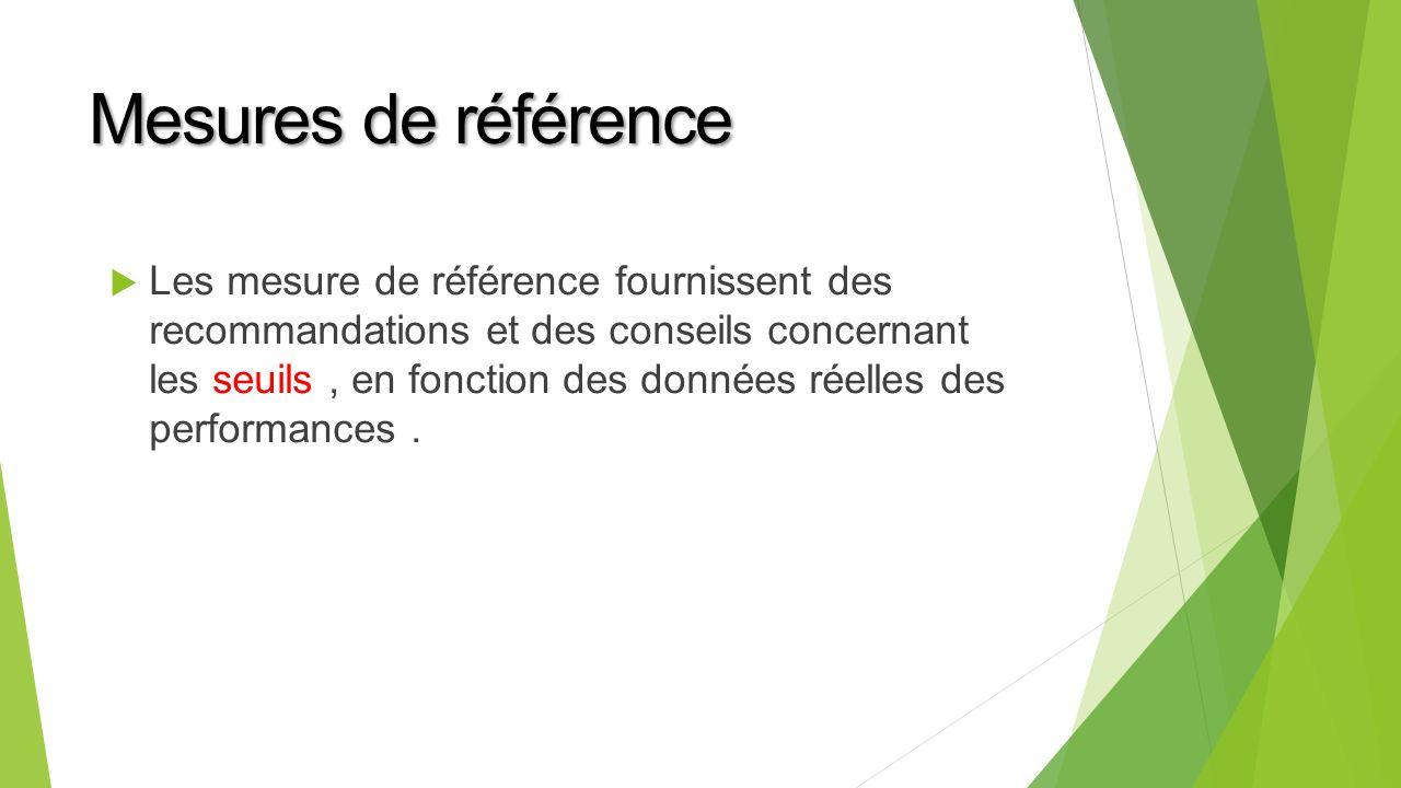 Mesures de référence Les mesure de référence fournissent des recommandations et des conseils concernant les seuils, en fonction des données réelles des performances.