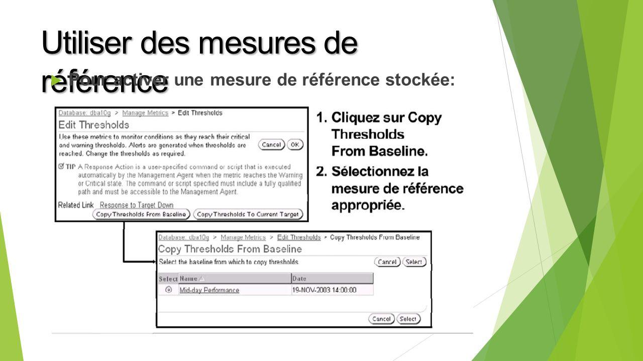 Utiliser des mesures de référence Pour activer une mesure de référence stockée: