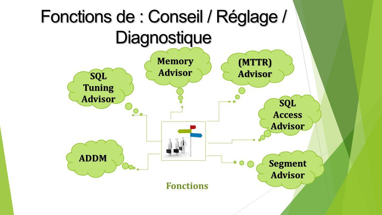 Fonctions de : Conseil / Réglage / Diagnostique (MTTR) Advisor SQL Tuning Advisor SQL Access Advisor Memory Advisor Segment Advisor ADDM Fonctions