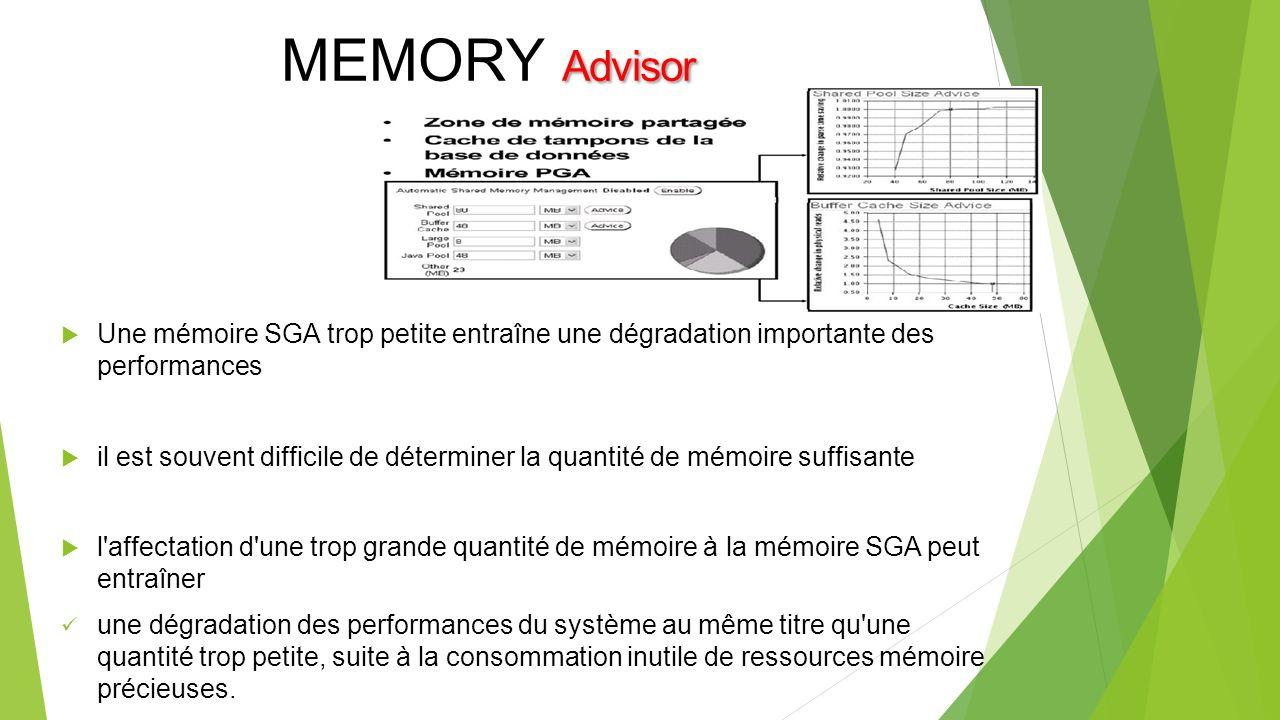 Une mémoire SGA trop petite entraîne une dégradation importante des performances il est souvent difficile de déterminer la quantité de mémoire suffisante l affectation d une trop grande quantité de mémoire à la mémoire SGA peut entraîner une dégradation des performances du système au même titre qu une quantité trop petite, suite à la consommation inutile de ressources mémoire précieuses.