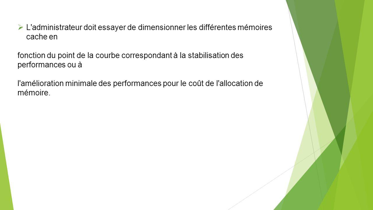 L administrateur doit essayer de dimensionner les différentes mémoires cache en fonction du point de la courbe correspondant à la stabilisation des performances ou à l amélioration minimale des performances pour le coût de l allocation de mémoire.
