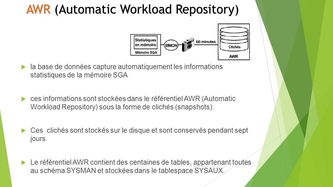 la base de données capture automatiquement les informations statistiques de la mémoire SGA ces informations sont stockées dans le référentiel AWR (Automatic Workload Repository) sous la forme de clichés (snapshots).