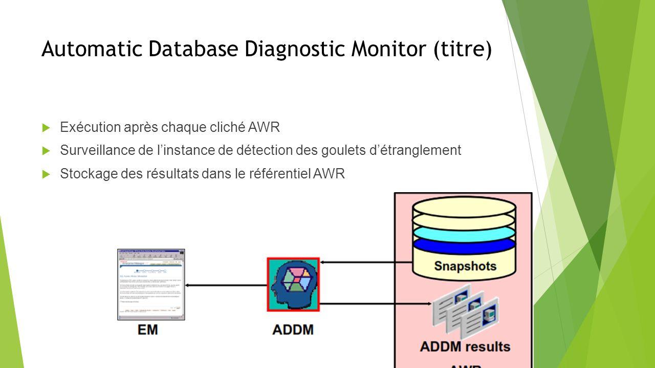 Automatic Database Diagnostic Monitor (titre) Exécution après chaque cliché AWR Surveillance de linstance de détection des goulets détranglement Stockage des résultats dans le référentiel AWR