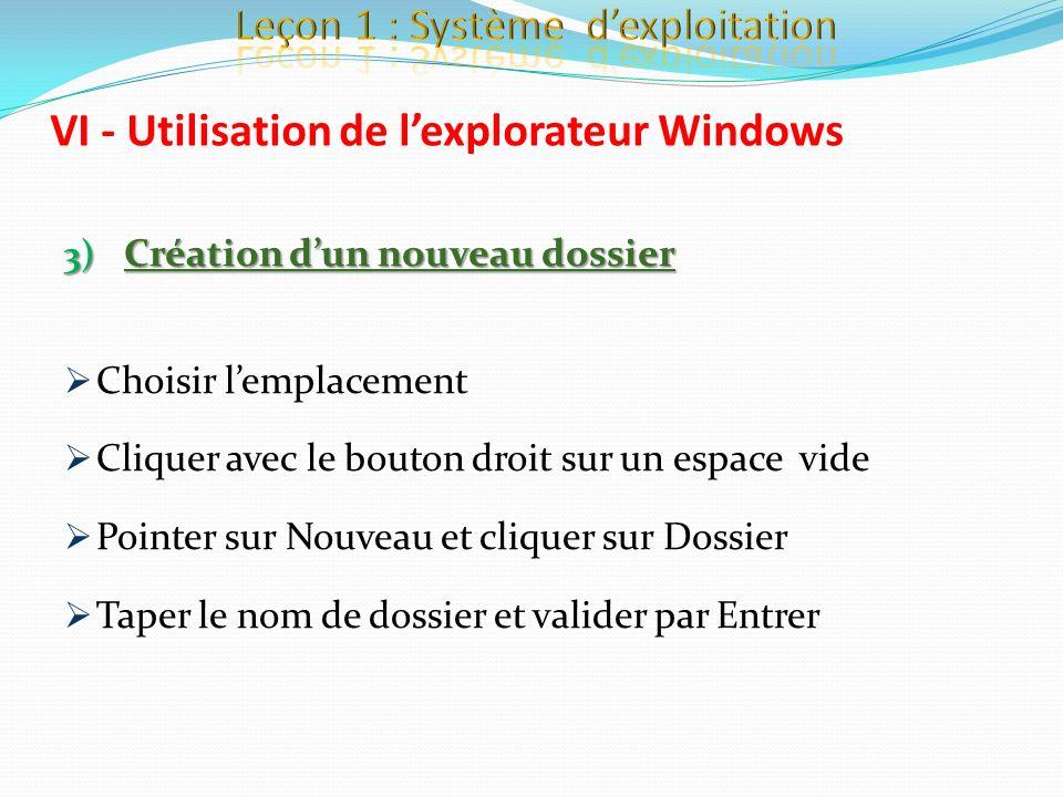 3) Création dun nouveau dossier Choisir lemplacement Cliquer avec le bouton droit sur un espace vide Pointer sur Nouveau et cliquer sur Dossier Taper