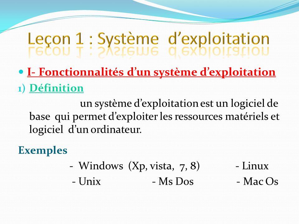 I- Fonctionnalités dun système dexploitation 1) Définition un système dexploitation est un logiciel de base qui permet dexploiter les ressources matér