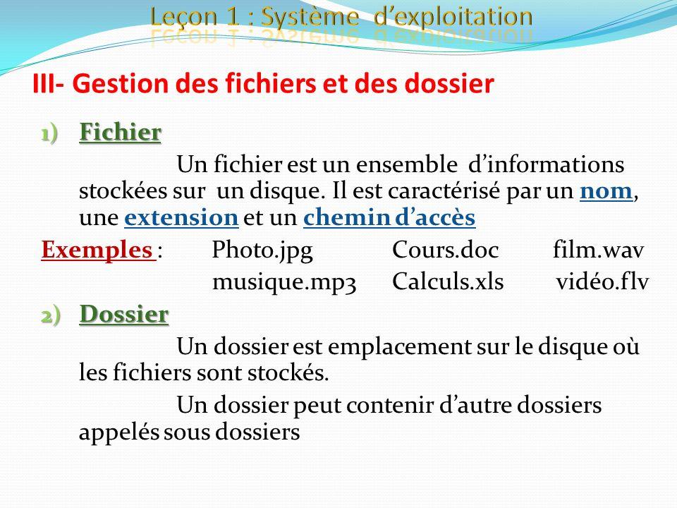 1) Fichier Un fichier est un ensemble dinformations stockées sur un disque. Il est caractérisé par un nom, une extension et un chemin daccès Exemples