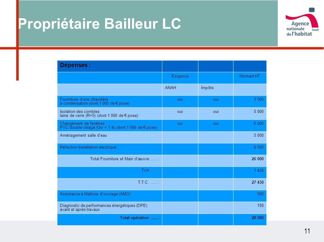 11 Propriétaire Bailleur LC Dépenses : ExigenceMontant HT ANAHImpôts Fourniture d'une chaudière à condensation (dont 1 000 de pose) oui 3 500 Isolatio