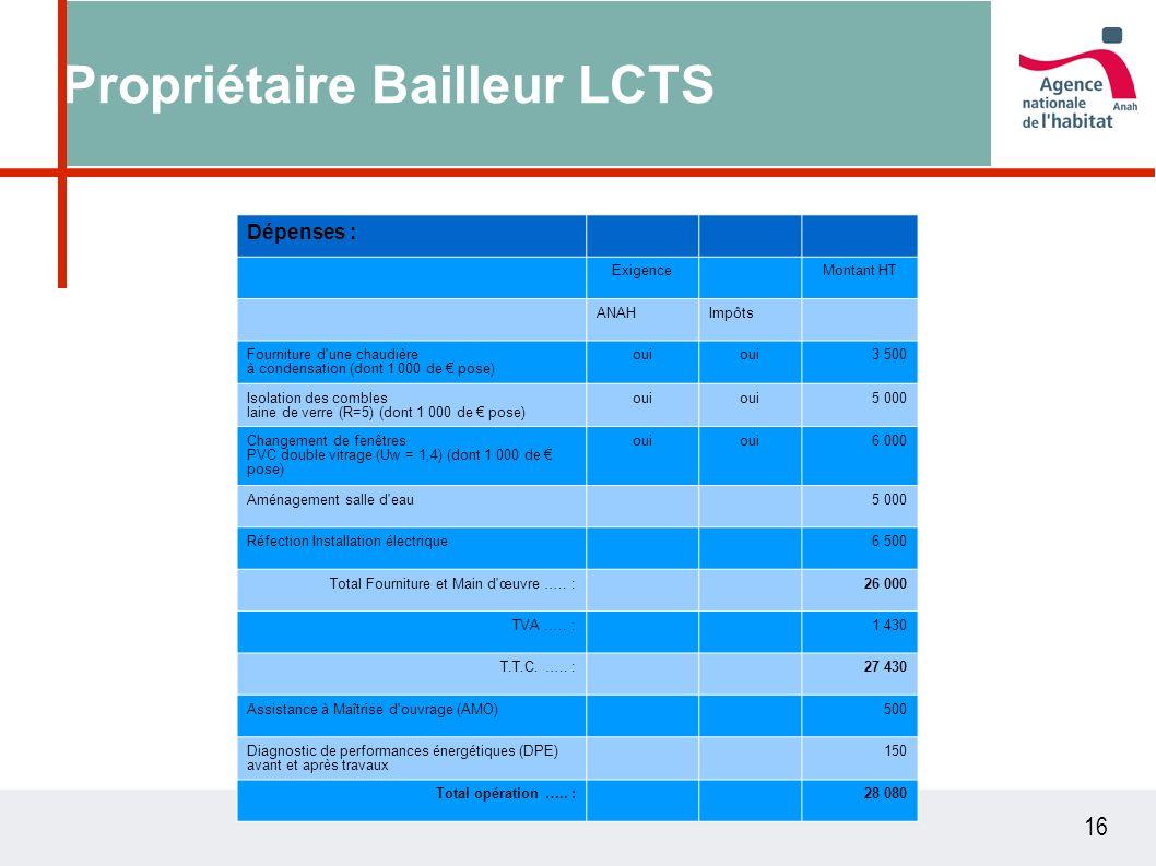 16 Propriétaire Bailleur LCTS Dépenses : ExigenceMontant HT ANAHImpôts Fourniture d'une chaudière à condensation (dont 1 000 de pose) oui 3 500 Isolat