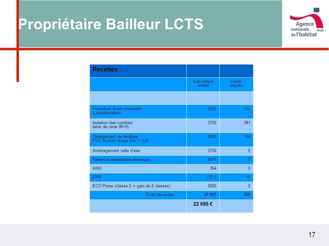 17 Propriétaire Bailleur LCTS Recettes : Subvention ANAH Crédit impôts Fourniture d une chaudière à condensation 2625114 Isolation des combles laine de verre (R=5) 3750381 Changement de fenêtres PVC double vitrage (Uw = 1,4) 4500194 Aménagement salle d eau37500 Réfection Installation électrique48750 AMO3640 DPE112,519 ECO Prime (classe C + gain de 2 classes)20000 Total des aides …..